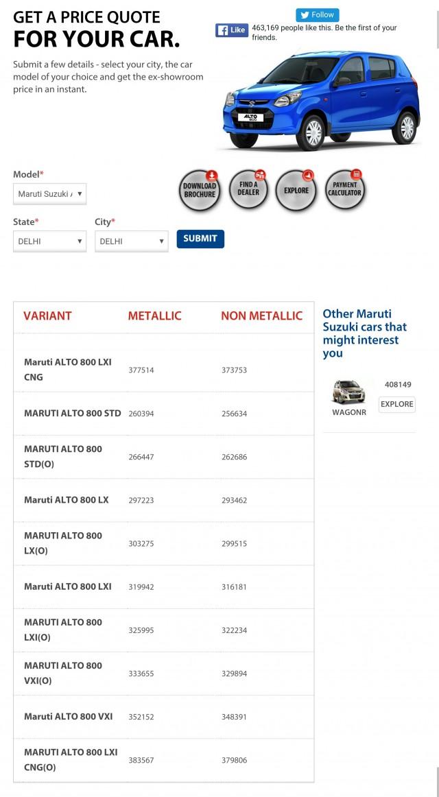 Alto 800 Price list