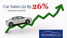 feature-sales-julyapril