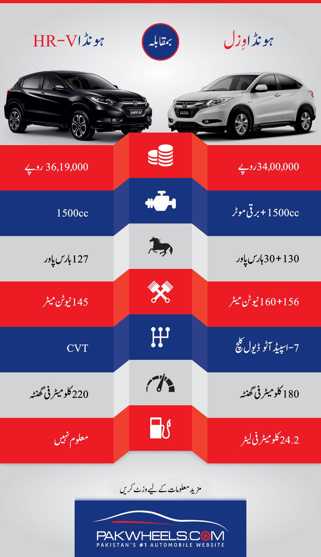 infographics-urdu