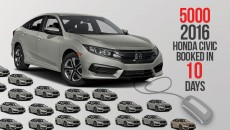 5000-2016-honda-civic-booked-in-10-DAys