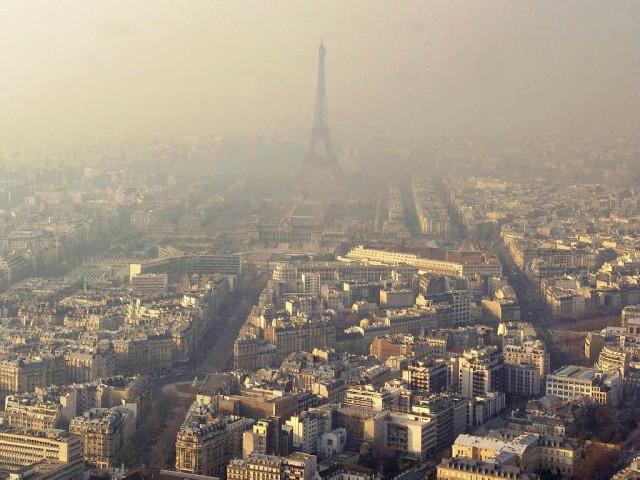 Cars impact on smog