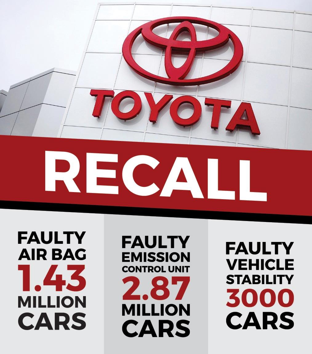 Toyota Emission Control Unit Recall