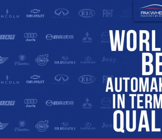 Kia Leading Worlds best car brands in terms of quality