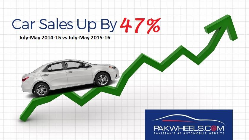 car-sales-julymay201516