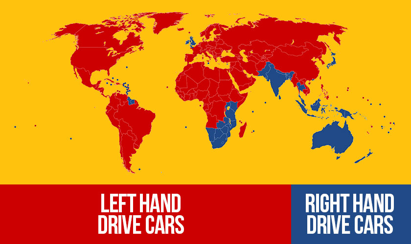 65% of the World Left Hand 35% Right hand