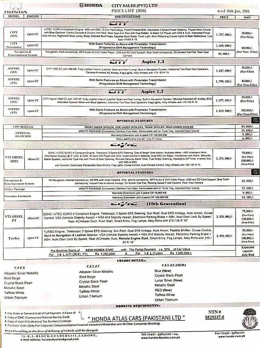 Price/Spec sheet released by Honda City Sales Lahore