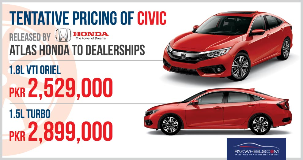 Expected Pricing as per Honda's letter to dealerships