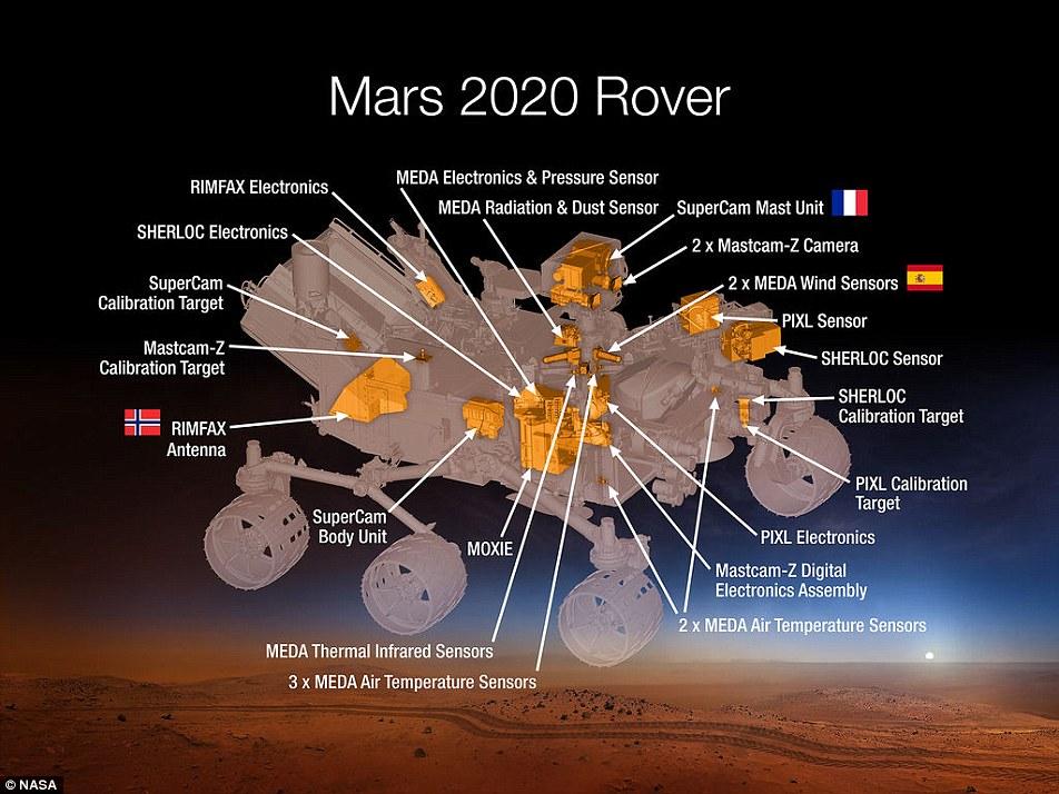 NASA Mars Rover 3