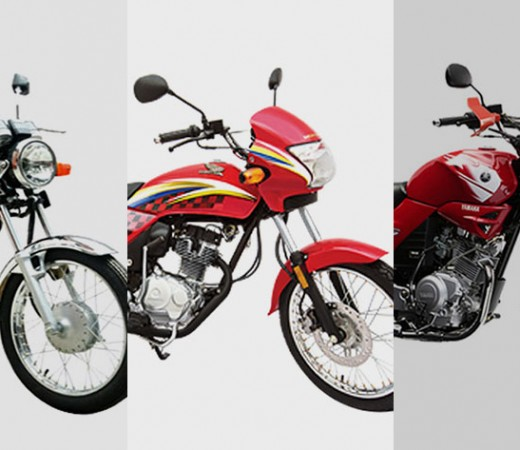 Sales of Motorcycles in Pakistan up by 20pc at the End of FY2015-16