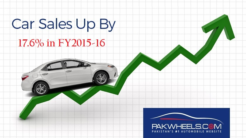 car sales in pakistan fy2015-16