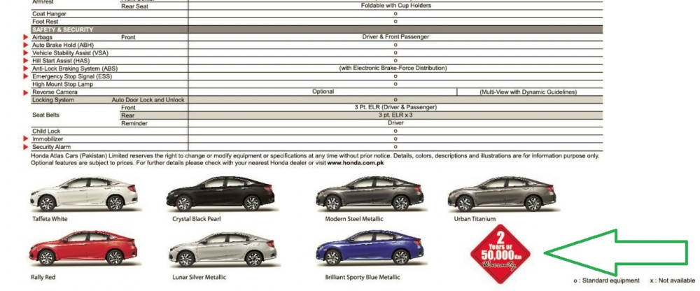 Correct warranty mentioned in PKDM Civic's brochure despite the error on Honda Atlas' website