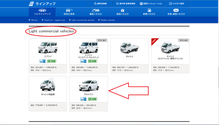 Alto Van's ironic placement as a light commercial vehicle on Suzuki Japan's Official Website