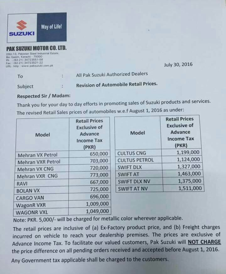 Pak Suzuki latest price like 1st August 2016