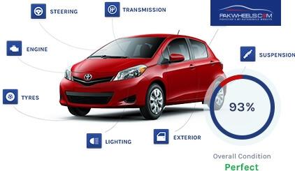 carsure-checklist-points-36df3a5c850cc07149e16bdfc62c12d7