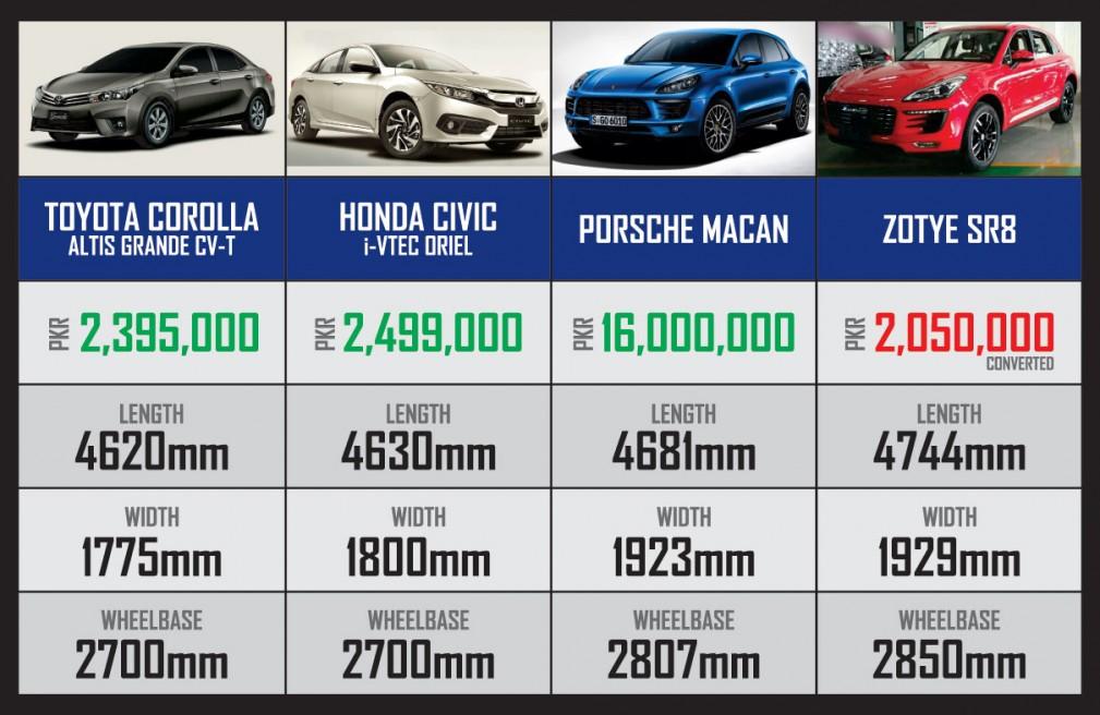 comparison-infographic