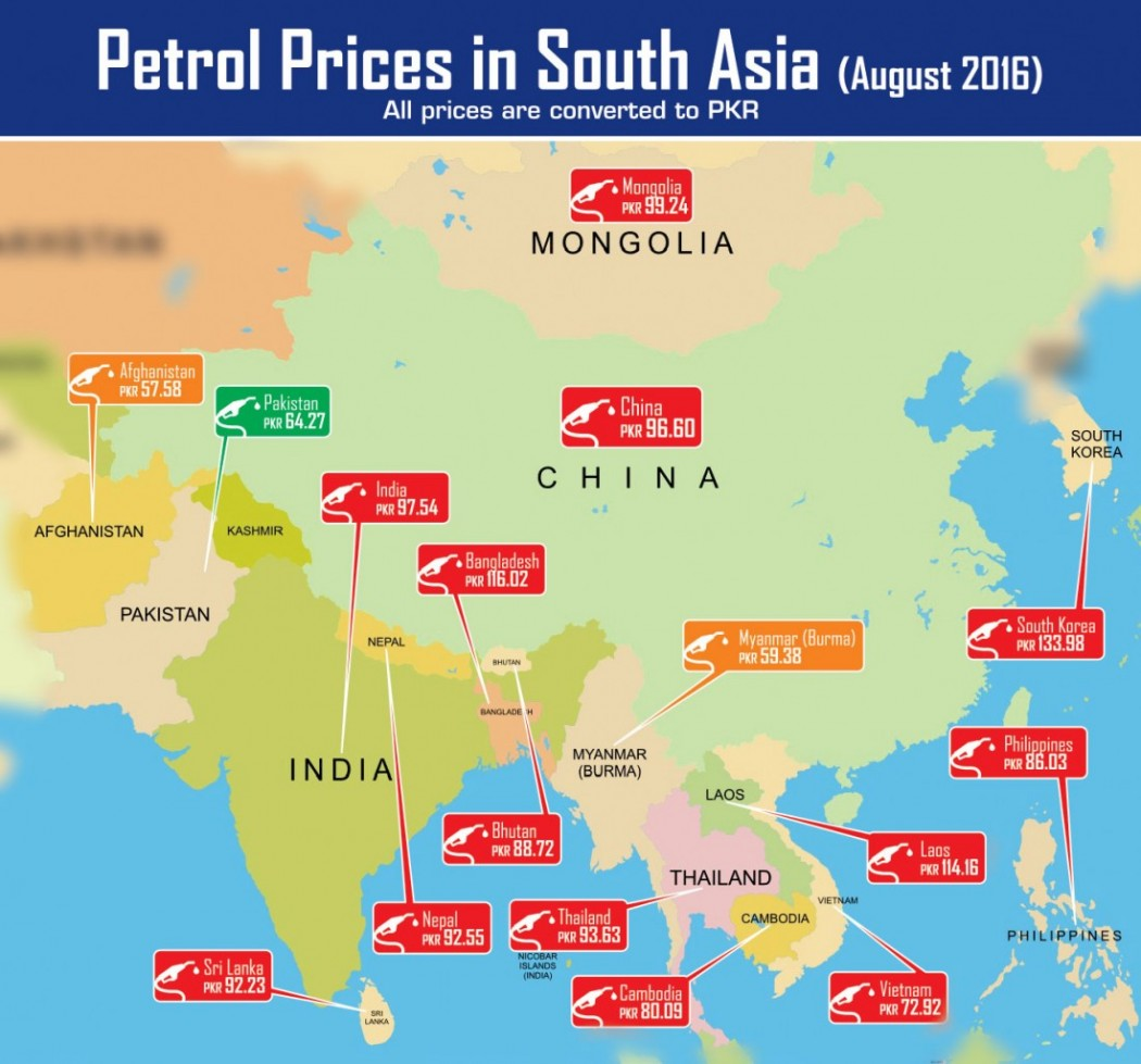 petrol-prices-in-south-asia