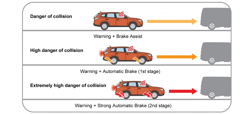 Understanding The Car S Braking System What You Need To Know