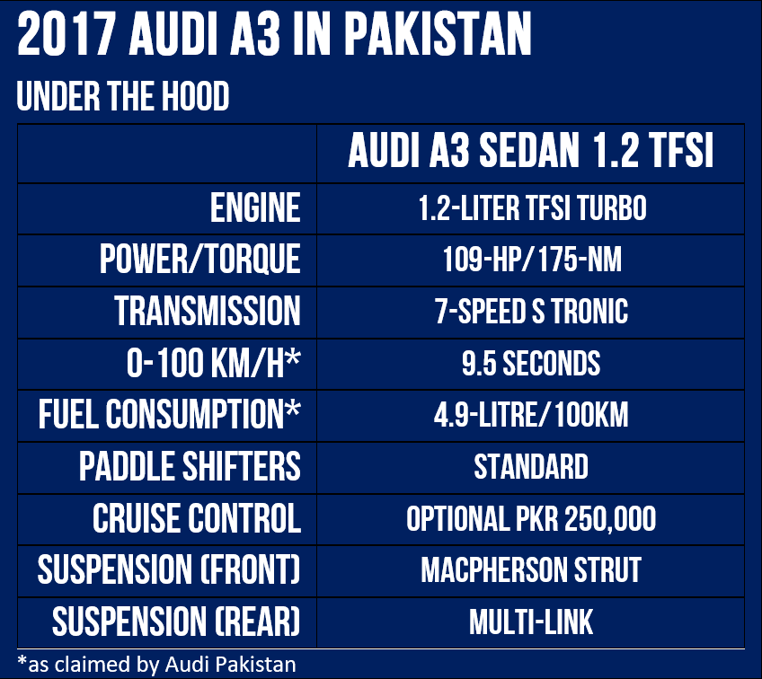 Audi A3 facelift specifications