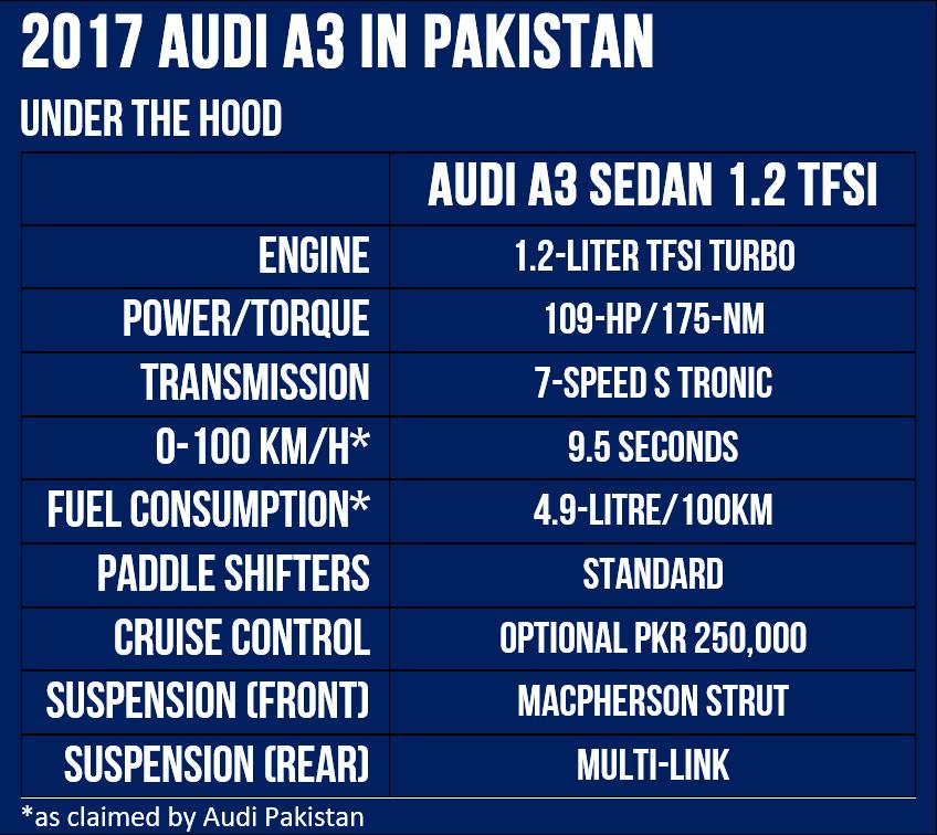 Audi A3 facelift under the hood