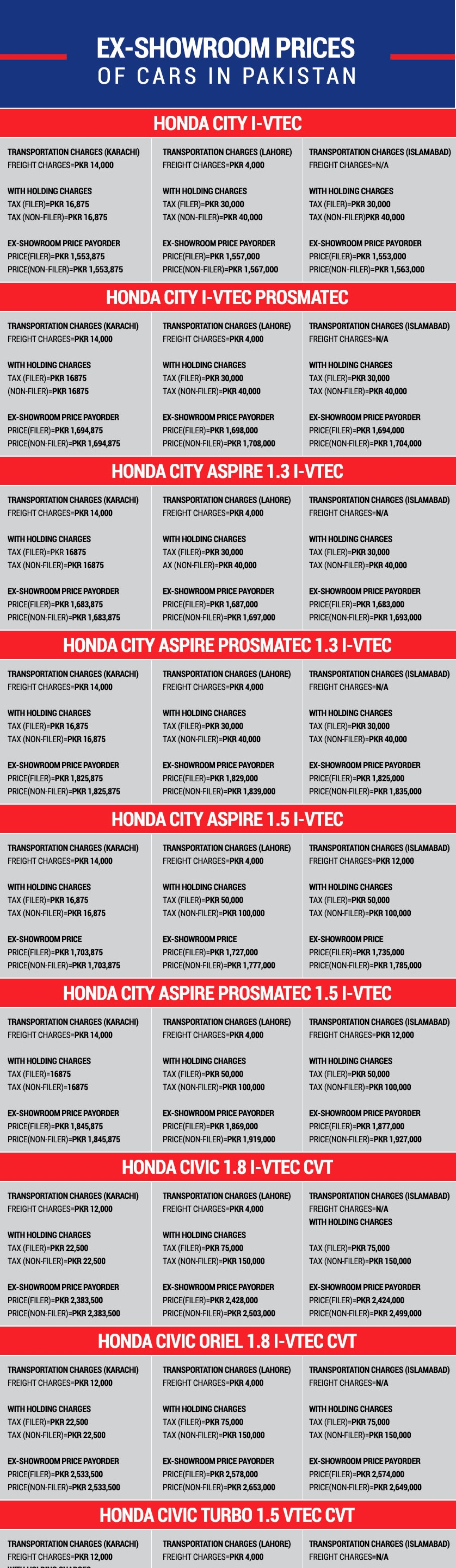 Honda price