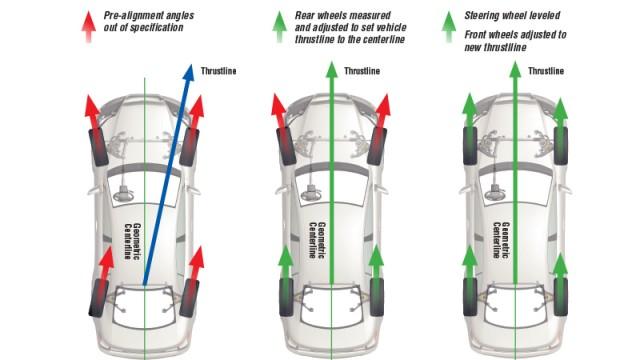 Wheel alignment diagram