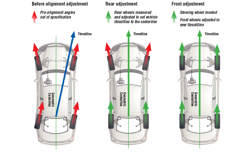 Wheel alignment diagram