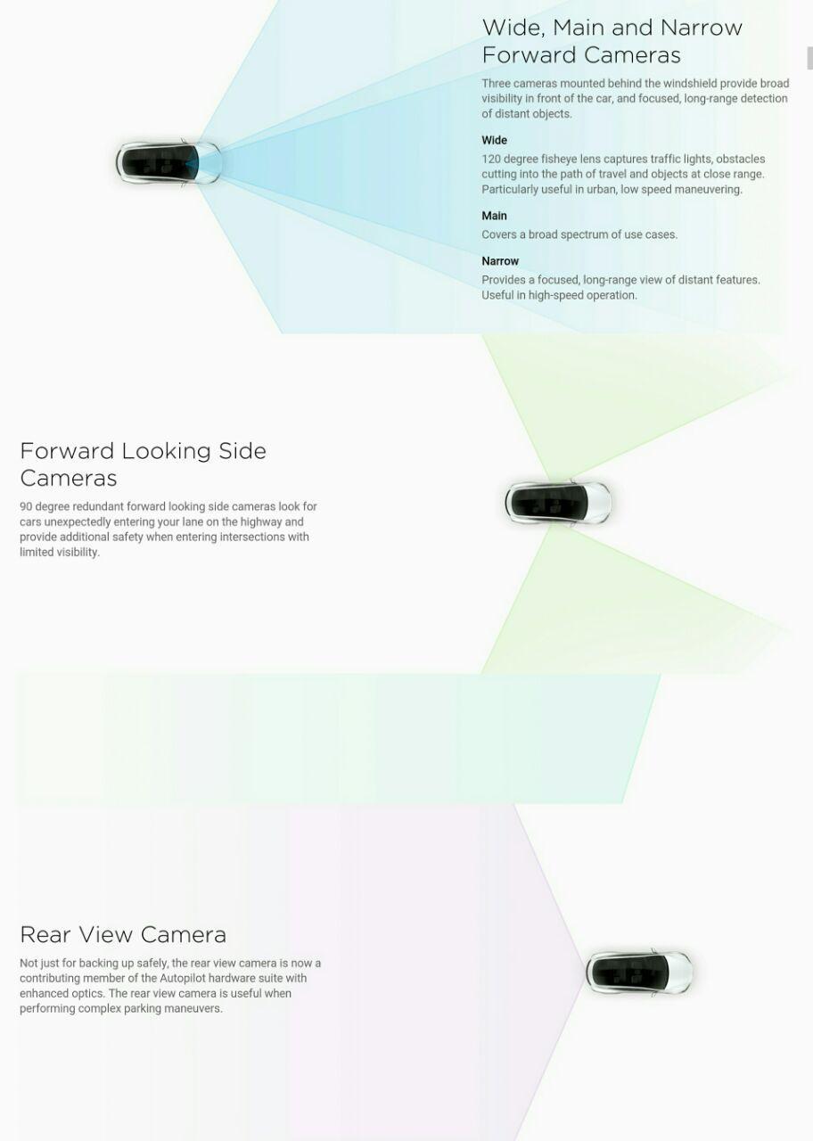 Tesla Autopilot 2.0 twice cameras