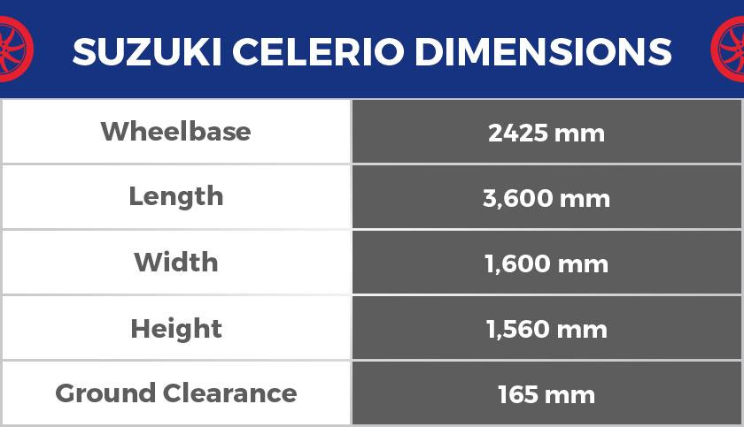 suzuki-celerio-dimensions