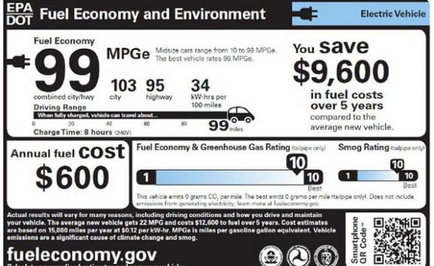 electric-vehicle-label-mpge-epa