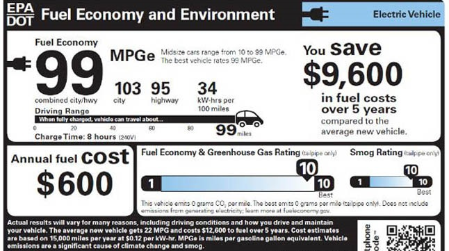 electric-vehicle-label-mpge-epa