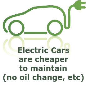 ev-cheaper-maintain