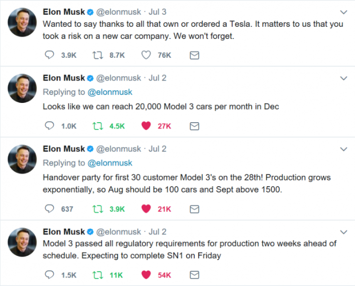 Musk tweets Model 3 production