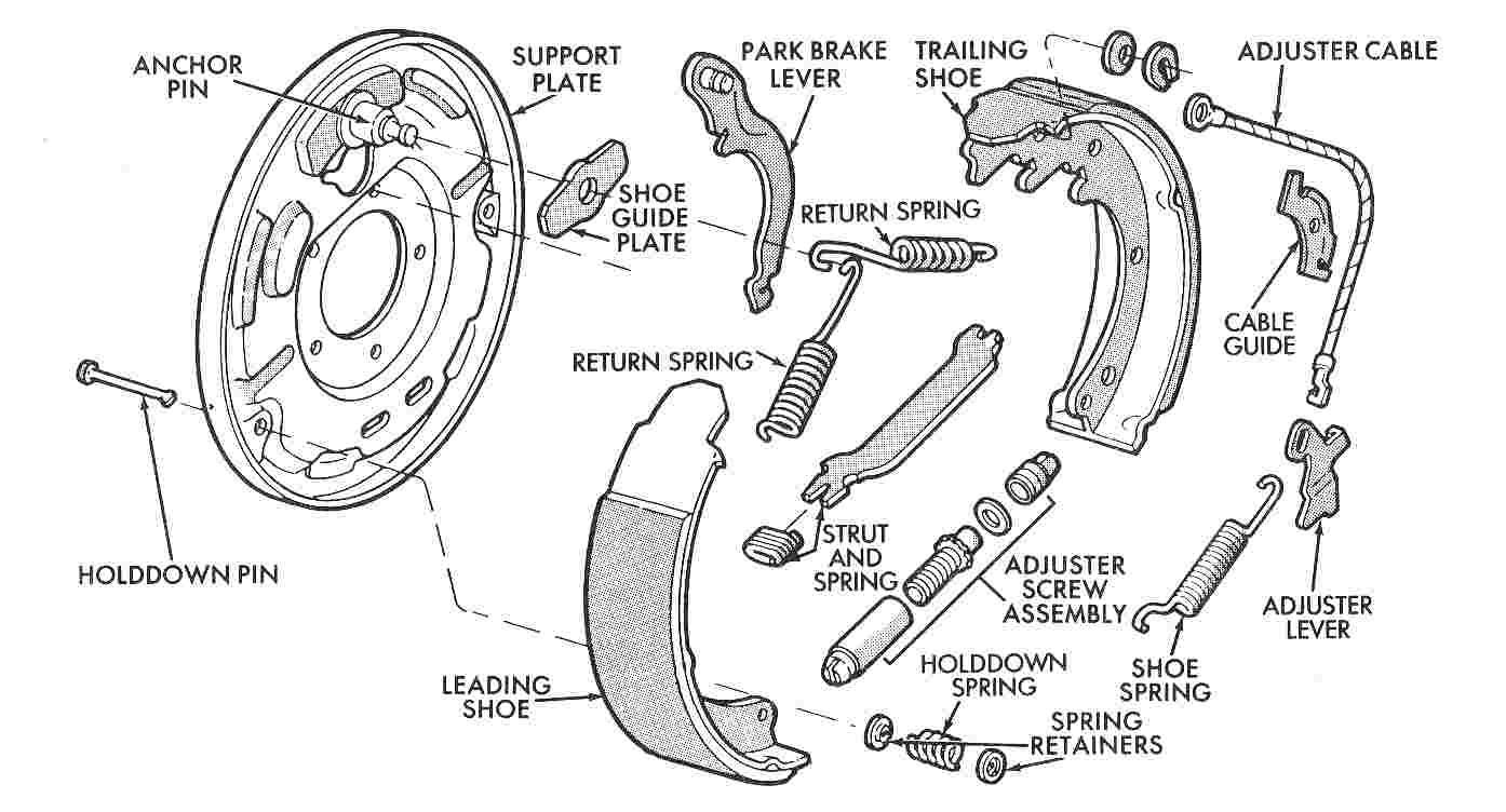 drum brakes blownup