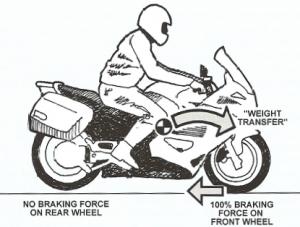 motorcyclebraking2