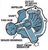 water-pump-diagram