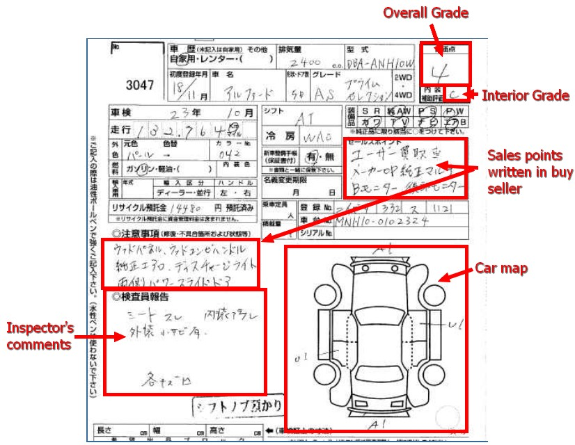 japan-car-auction-inspectors-report