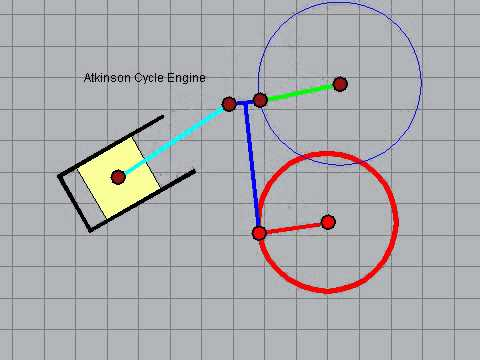 otto vs atkinson cycle engines what\u0027s the difference and their Lean Burn Atkinson Cycle Engine atkinson cycle engine
