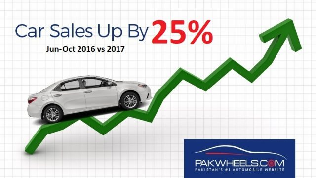 car-sales-june-oct-2016-vs-2017