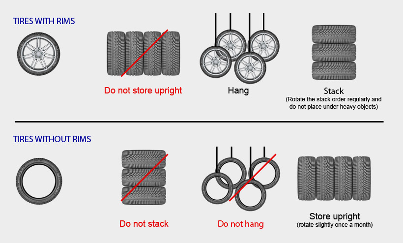 how-to-store-car-tires