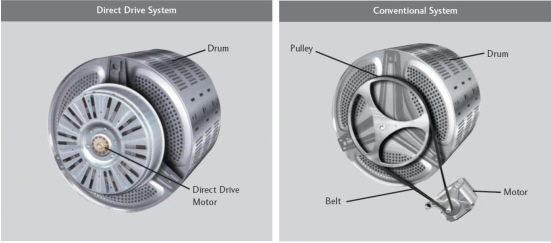 conventional-vs-direct-drive-2