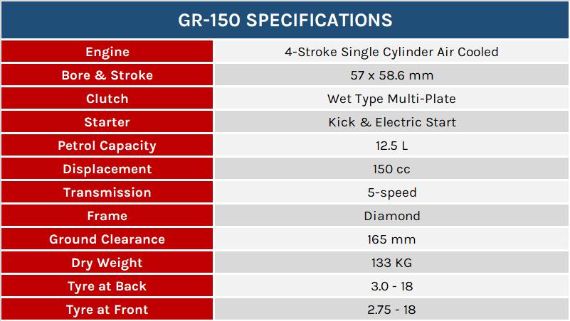 suzuki-gr150-specs