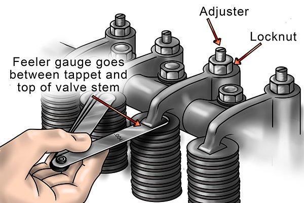 tappets-manual-adjustment