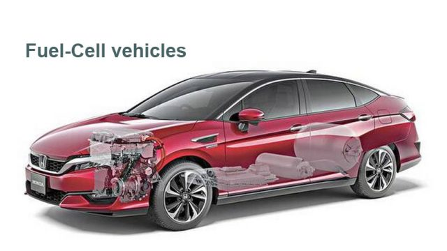 fuel-cell-vehicles
