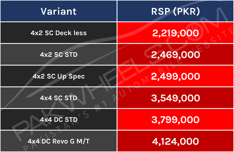 hilux-variant-prices