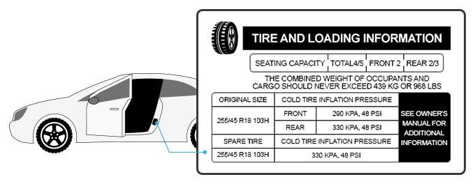 Find your tire size in your vehicle owner's manual or on your
