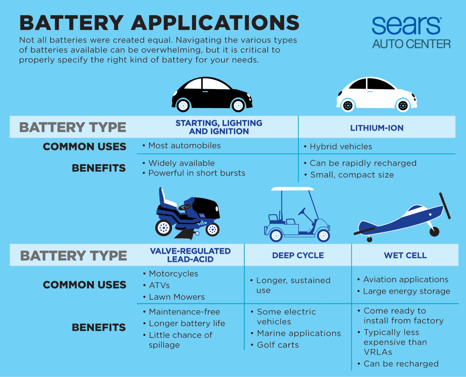 battery-applications