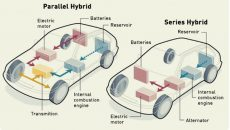 Types-of-hybrid-engines