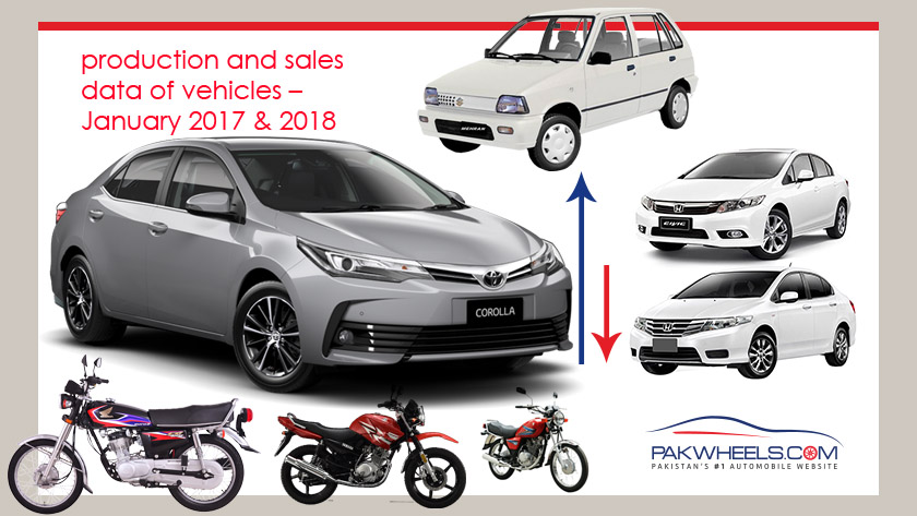 car sales jan 2017