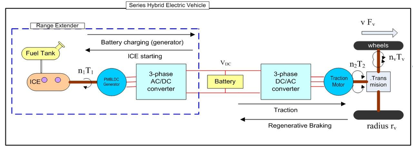 understanding electrical schematics electrical schematics what are different types of hybrid engines pakwheels blog