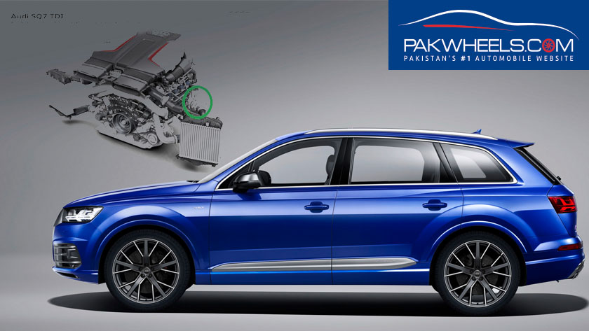 audi sq7 electric supercharger